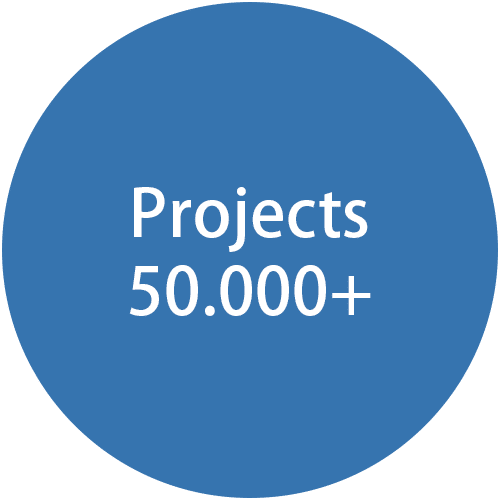 50,000+ projects